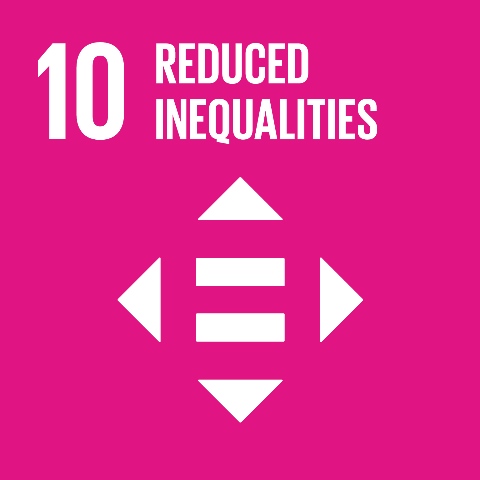 SDG 10 Posters