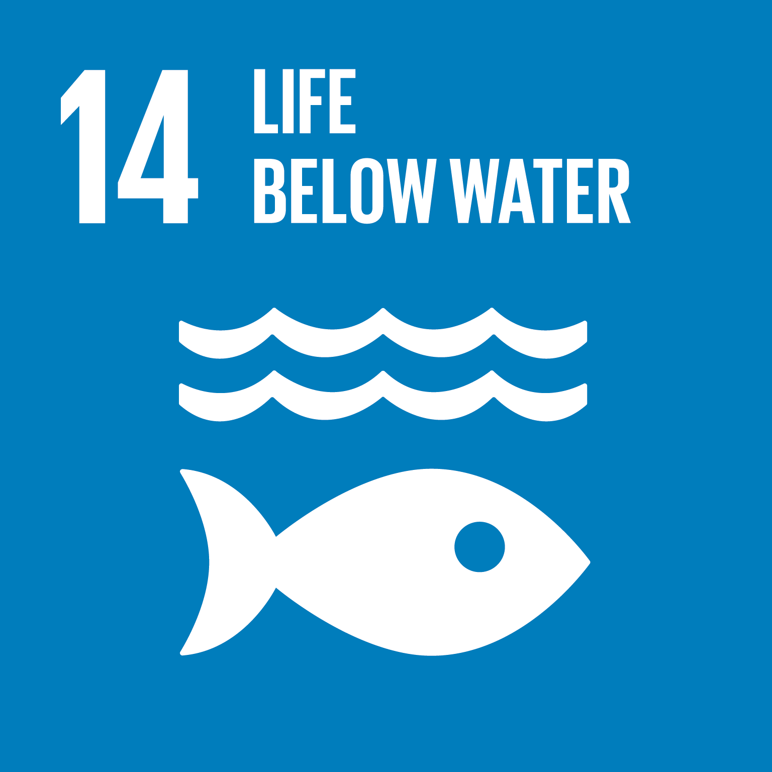 SDG 14 Posters