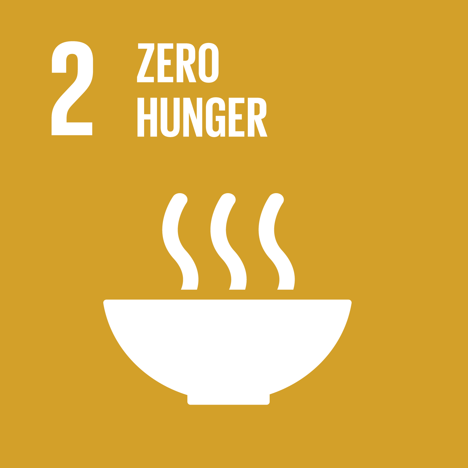 SDG 2 Posters