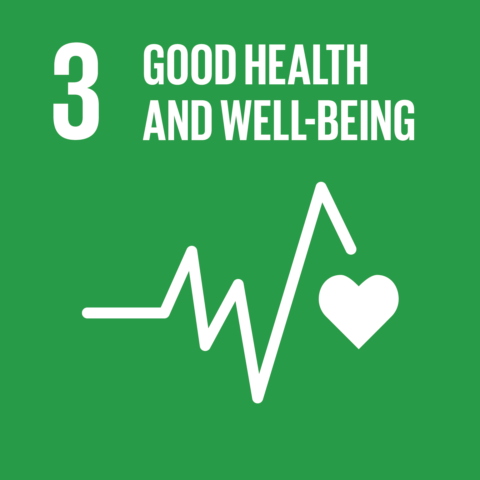 SDG 3 Posters