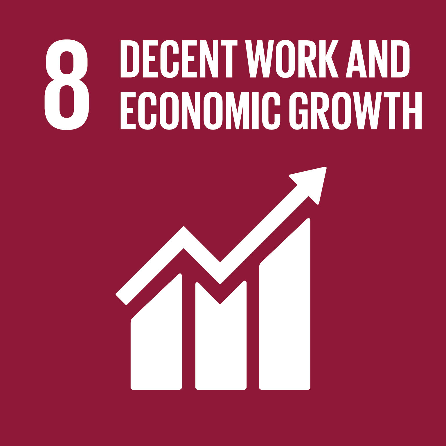 SDG 8 Posters